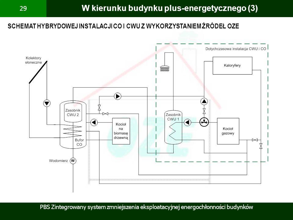 PBS Zintegrowany system zmniejszenia eksploatacyjnej energochłonności budynków 29 W kierunku budynku plus-energetycznego (3) SCHEMAT HYBRYDOWEJ INSTAL