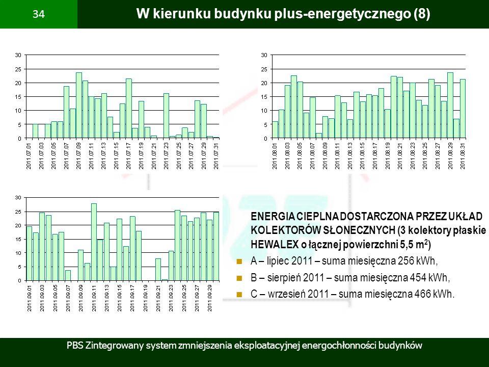 PBS Zintegrowany system zmniejszenia eksploatacyjnej energochłonności budynków 34 W kierunku budynku plus-energetycznego (8) ENERGIA CIEPLNA DOSTARCZO