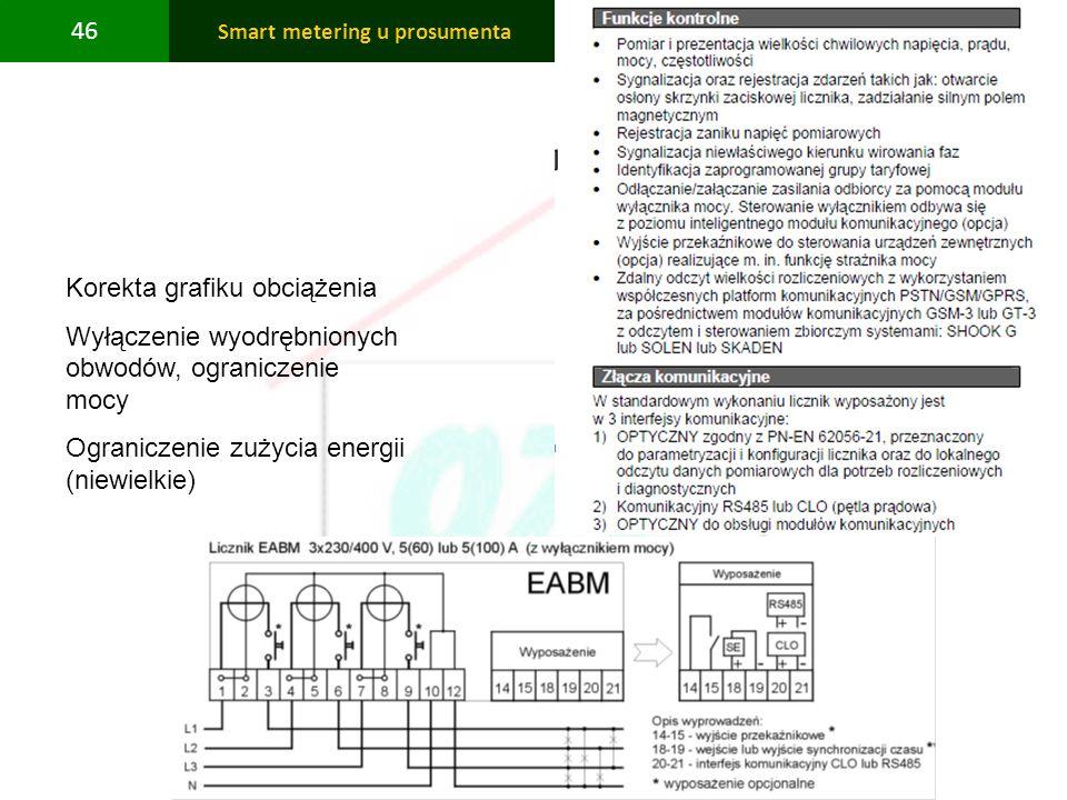 PBS Zintegrowany system zmniejszenia eksploatacyjnej energochłonności budynków 46 Smart metering u prosumenta Korekta grafiku obciążenia Wyłączenie wy