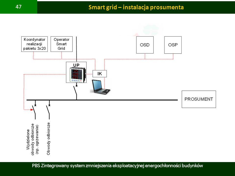 PBS Zintegrowany system zmniejszenia eksploatacyjnej energochłonności budynków 47 Smart grid – instalacja prosumenta