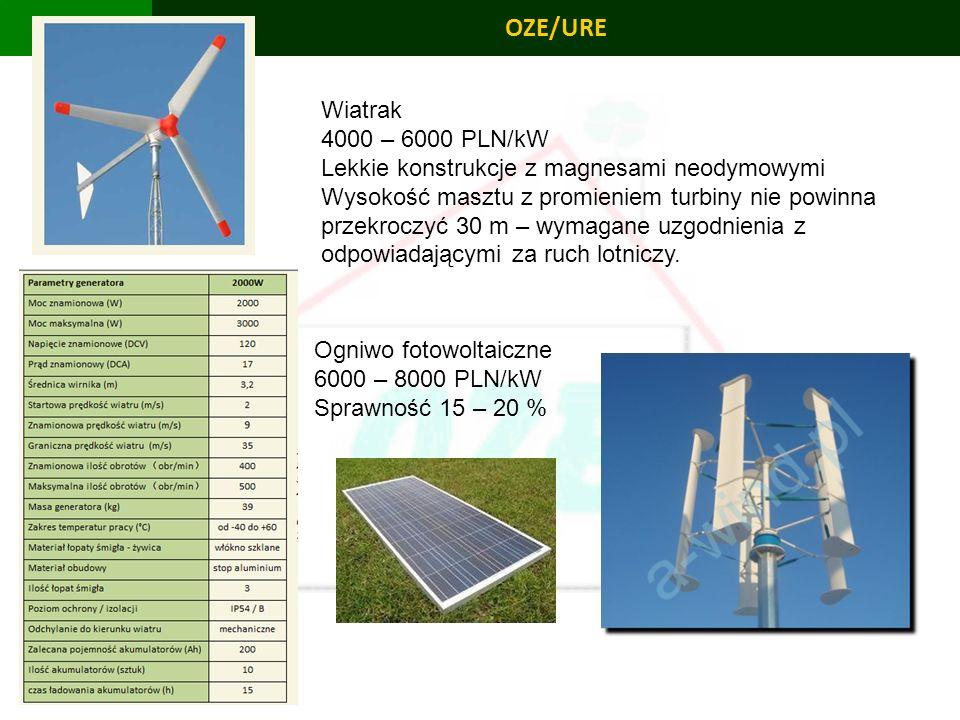 PBS Zintegrowany system zmniejszenia eksploatacyjnej energochłonności budynków 48 OZE/URE Wiatrak 4000 – 6000 PLN/kW Lekkie konstrukcje z magnesami ne