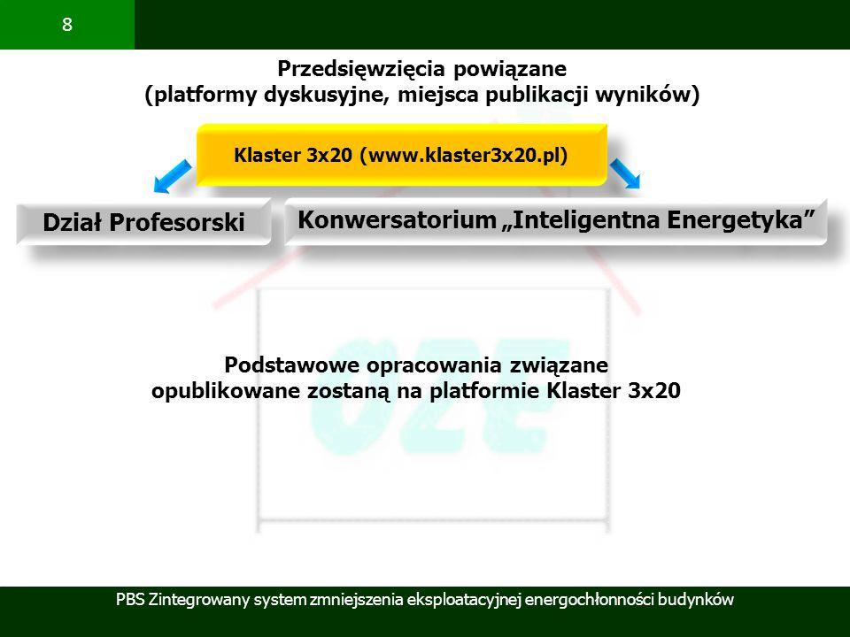 PBS Zintegrowany system zmniejszenia eksploatacyjnej energochłonności budynków 8 Przedsięwzięcia powiązane (platformy dyskusyjne, miejsca publikacji w