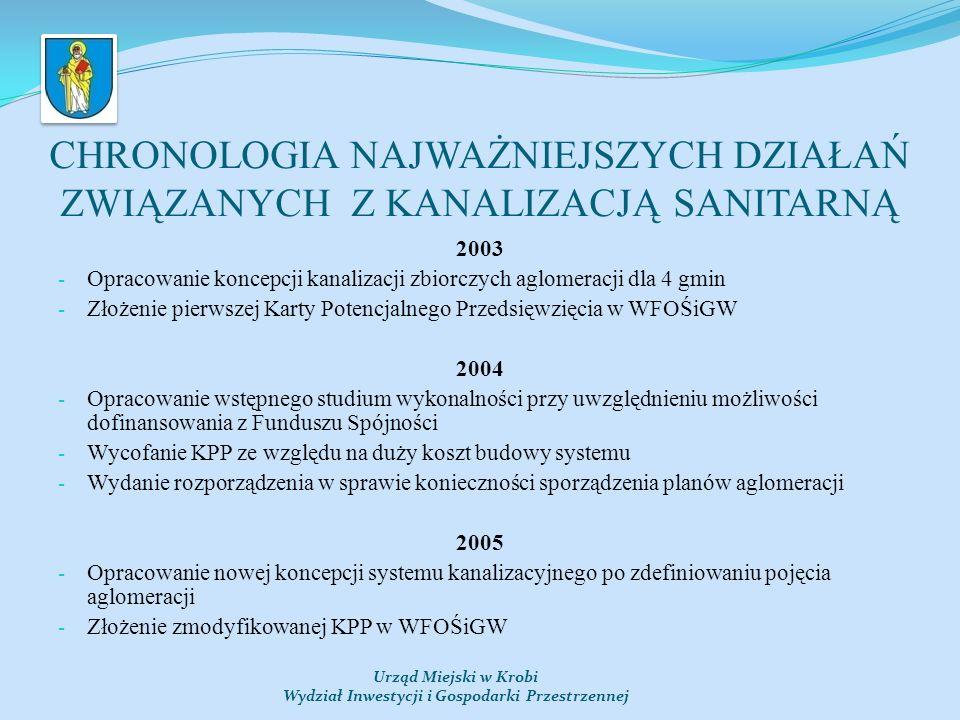 CHRONOLOGIA NAJWAŻNIEJSZYCH DZIAŁAŃ ZWIĄZANYCH Z KANALIZACJĄ SANITARNĄ 2003 - Opracowanie koncepcji kanalizacji zbiorczych aglomeracji dla 4 gmin - Złożenie pierwszej Karty Potencjalnego Przedsięwzięcia w WFOŚiGW 2004 - Opracowanie wstępnego studium wykonalności przy uwzględnieniu możliwości dofinansowania z Funduszu Spójności - Wycofanie KPP ze względu na duży koszt budowy systemu - Wydanie rozporządzenia w sprawie konieczności sporządzenia planów aglomeracji 2005 - Opracowanie nowej koncepcji systemu kanalizacyjnego po zdefiniowaniu pojęcia aglomeracji - Złożenie zmodyfikowanej KPP w WFOŚiGW Urząd Miejski w Krobi Wydział Inwestycji i Gospodarki Przestrzennej