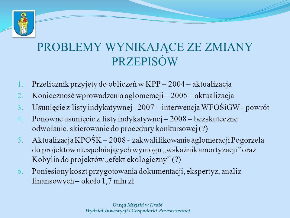PROBLEMY WYNIKAJĄCE ZE ZMIANY PRZEPISÓW 1.