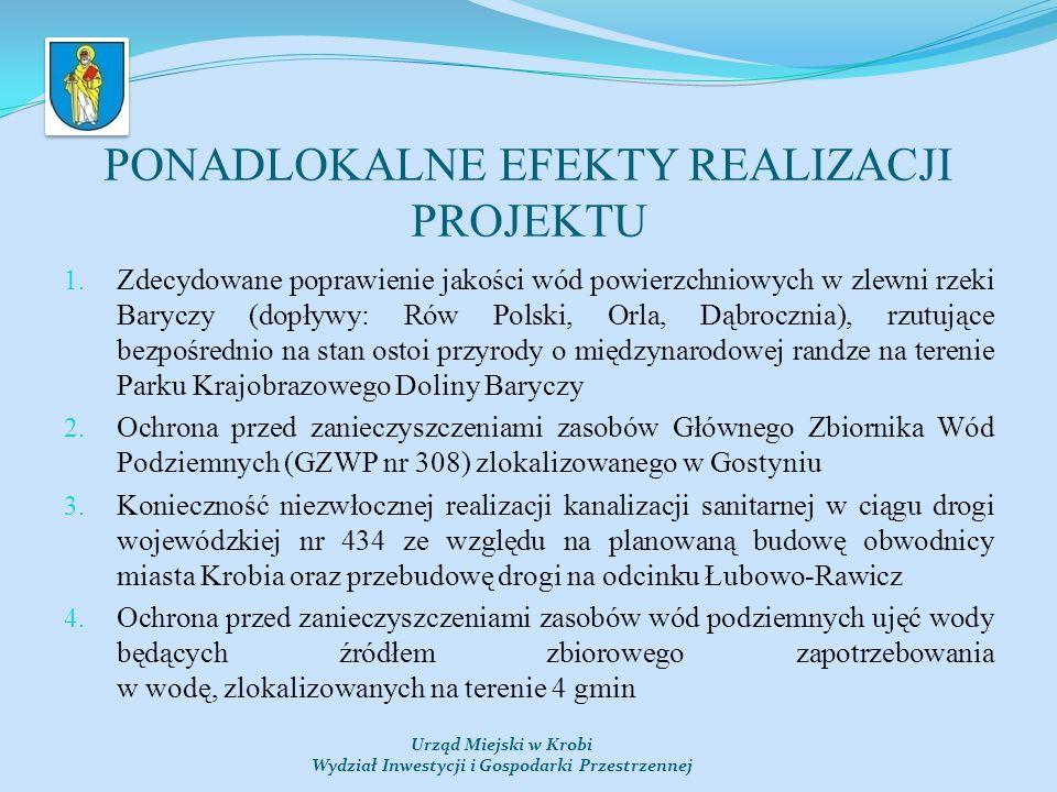 PONADLOKALNE EFEKTY REALIZACJI PROJEKTU 1.