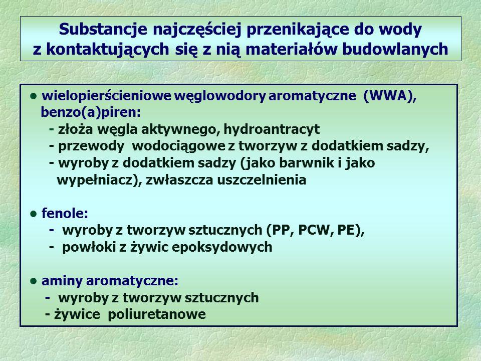 Substancje najczęściej przenikające do wody z kontaktujących się z nią materiałów budowlanych wielopierścieniowe węglowodory aromatyczne (WWA), benzo(a)piren: - złoża węgla aktywnego, hydroantracyt - przewody wodociągowe z tworzyw z dodatkiem sadzy, - wyroby z dodatkiem sadzy (jako barwnik i jako wypełniacz), zwłaszcza uszczelnienia fenole: - wyroby z tworzyw sztucznych (PP, PCW, PE), - powłoki z żywic epoksydowych aminy aromatyczne: - wyroby z tworzyw sztucznych - żywice poliuretanowe