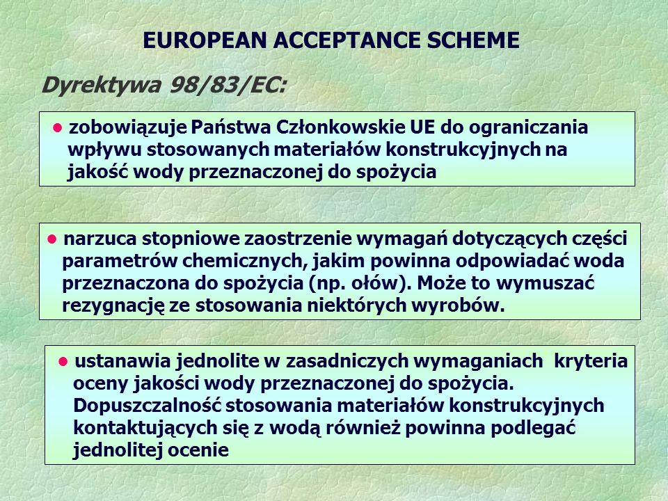 EUROPEAN ACCEPTANCE SCHEME Dyrektywa 98/83/EC: zobowiązuje Państwa Członkowskie UE do ograniczania wpływu stosowanych materiałów konstrukcyjnych na jakość wody przeznaczonej do spożycia narzuca stopniowe zaostrzenie wymagań dotyczących części parametrów chemicznych, jakim powinna odpowiadać woda przeznaczona do spożycia (np.