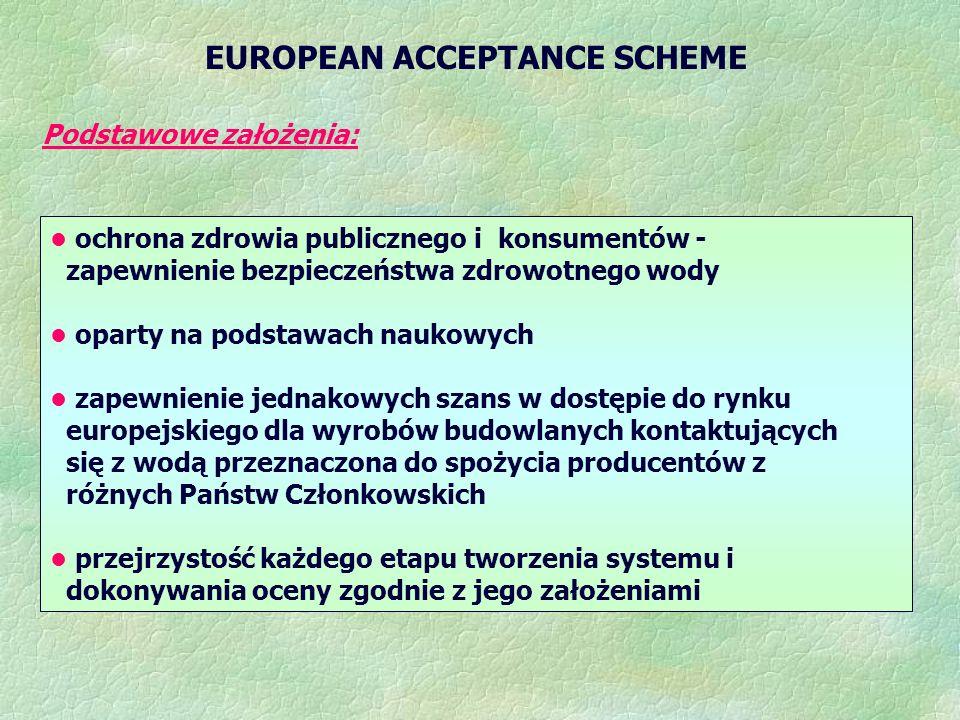 EUROPEAN ACCEPTANCE SCHEME Podstawowe założenia: ochrona zdrowia publicznego i konsumentów - zapewnienie bezpieczeństwa zdrowotnego wody oparty na podstawach naukowych zapewnienie jednakowych szans w dostępie do rynku europejskiego dla wyrobów budowlanych kontaktujących się z wodą przeznaczona do spożycia producentów z różnych Państw Członkowskich przejrzystość każdego etapu tworzenia systemu i dokonywania oceny zgodnie z jego założeniami