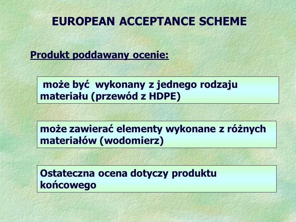 EUROPEAN ACCEPTANCE SCHEME Produkt poddawany ocenie: może być wykonany z jednego rodzaju materiału (przewód z HDPE) może zawierać elementy wykonane z różnych materiałów (wodomierz) Ostateczna ocena dotyczy produktu końcowego
