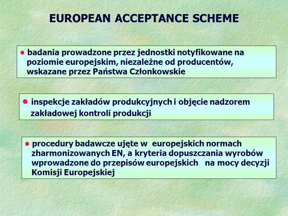 EUROPEAN ACCEPTANCE SCHEME badania prowadzone przez jednostki notyfikowane na poziomie europejskim, niezależne od producentów, wskazane przez Państwa Członkowskie inspekcje zakładów produkcyjnych i objęcie nadzorem zakładowej kontroli produkcji procedury badawcze ujęte w europejskich normach zharmonizowanych EN, a kryteria dopuszczania wyrobów wprowadzone do przepisów europejskich na mocy decyzji Komisji Europejskiej