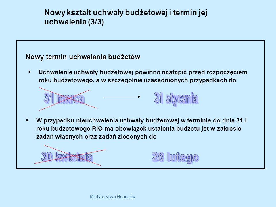 Ministerstwo Finansów Nowy kształt uchwały budżetowej i termin jej uchwalenia (3/3) Uchwalenie uchwały budżetowej powinno nastąpić przed rozpoczęciem