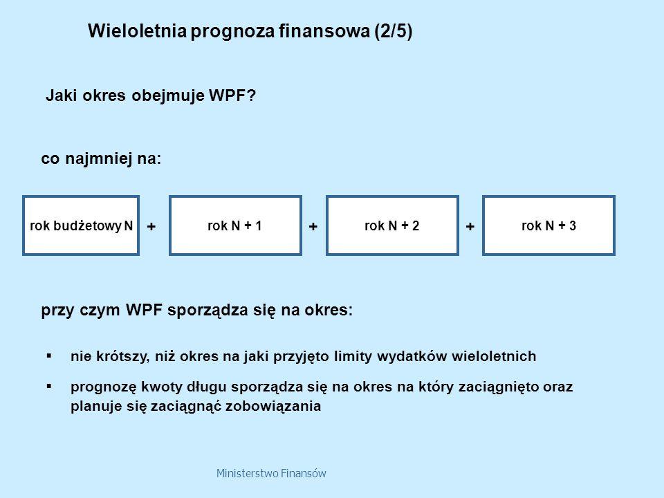 Ministerstwo Finansów Wieloletnia prognoza finansowa (2/5) Jaki okres obejmuje WPF? rok budżetowy N + rok N + 1rok N + 2 + co najmniej na: + rok N + 3