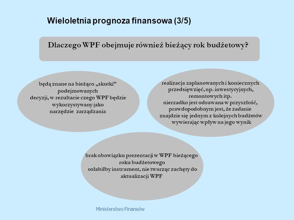 Ministerstwo Finansów Wieloletnia prognoza finansowa (3/5) Dlaczego WPF obejmuje również bieżący rok budżetowy? będą znane na bieżąco skutki podejmowa