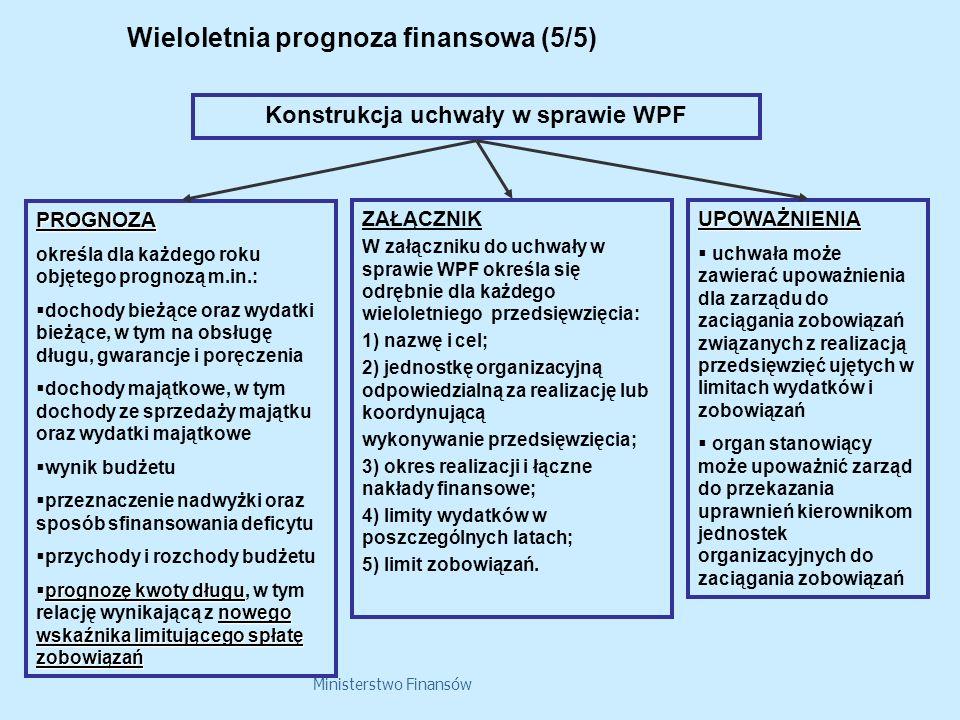 Ministerstwo Finansów Wieloletnia prognoza finansowa (5/5) Konstrukcja uchwały w sprawie WPF PROGNOZA określa dla każdego roku objętego prognozą m.in.: dochody bieżące oraz wydatki bieżące, w tym na obsługę długu, gwarancje i poręczenia dochody majątkowe, w tym dochody ze sprzedaży majątku oraz wydatki majątkowe wynik budżetu przeznaczenie nadwyżki oraz sposób sfinansowania deficytu przychody i rozchody budżetu prognozę kwoty długu nowego wskaźnika limitującego spłatę zobowiązań prognozę kwoty długu, w tym relację wynikającą z nowego wskaźnika limitującego spłatę zobowiązań ZAŁĄCZNIK W załączniku do uchwały w sprawie WPF określa się odrębnie dla każdego wieloletniego przedsięwzięcia: 1) nazwę i cel; 2) jednostkę organizacyjną odpowiedzialną za realizację lub koordynującą wykonywanie przedsięwzięcia; 3) okres realizacji i łączne nakłady finansowe; 4) limity wydatków w poszczególnych latach; 5) limit zobowiązań.UPOWAŻNIENIA uchwała może zawierać upoważnienia dla zarządu do zaciągania zobowiązań związanych z realizacją przedsięwzięć ujętych w limitach wydatków i zobowiązań organ stanowiący może upoważnić zarząd do przekazania uprawnień kierownikom jednostek organizacyjnych do zaciągania zobowiązań