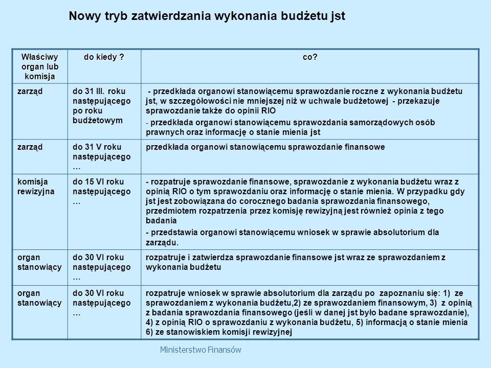 Ministerstwo Finansów Nowy tryb zatwierdzania wykonania budżetu jst Właściwy organ lub komisja do kiedy ? co? zarząddo 31 III. roku następującego po r