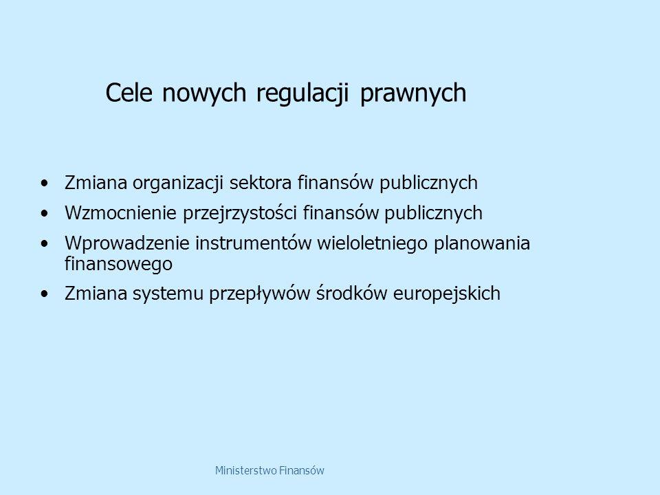 Ministerstwo Finansów Cele nowych regulacji prawnych Zmiana organizacji sektora finansów publicznych Wzmocnienie przejrzystości finansów publicznych Wprowadzenie instrumentów wieloletniego planowania finansowego Zmiana systemu przepływów środków europejskich