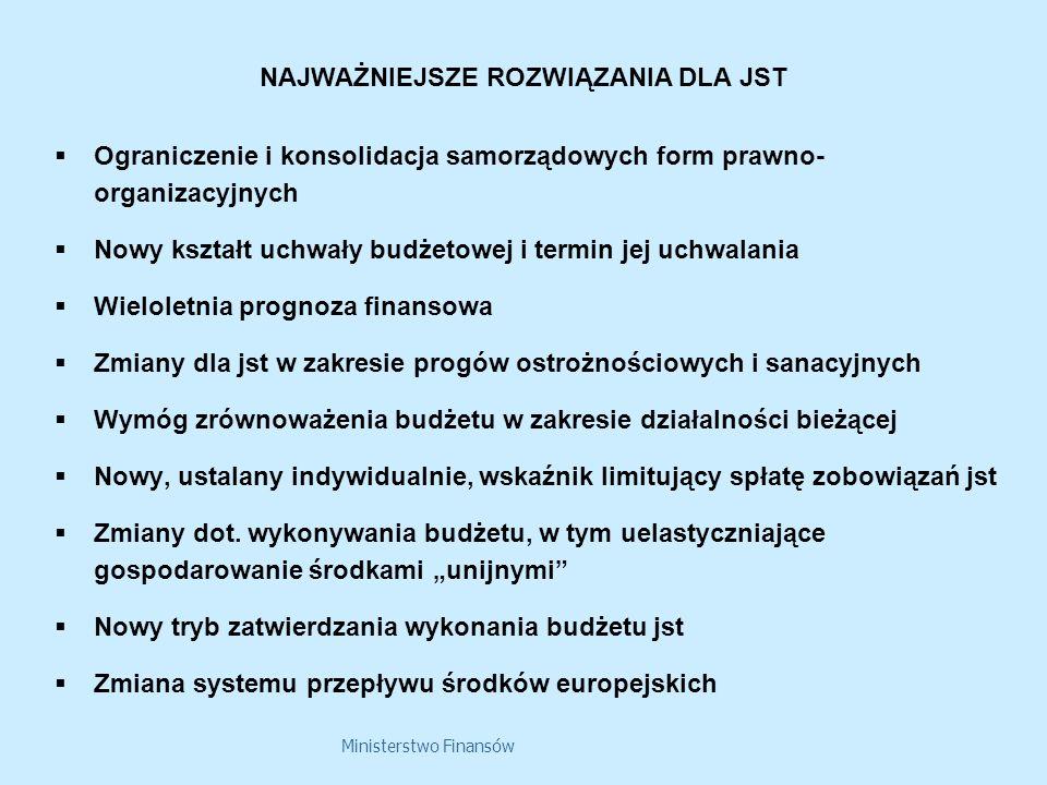Ministerstwo Finansów Ograniczenie i konsolidacja samorządowych form prawno- organizacyjnych Nowy kształt uchwały budżetowej i termin jej uchwalania W