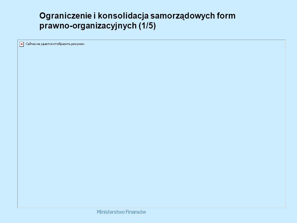 Ministerstwo Finansów Ograniczenie i konsolidacja samorządowych form prawno-organizacyjnych (1/5)