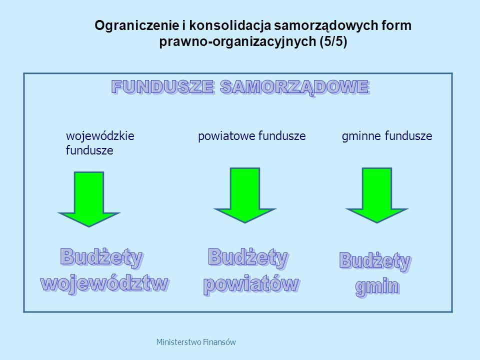 Ministerstwo Finansów Ograniczenie i konsolidacja samorządowych form prawno-organizacyjnych (5/5) wojewódzkie fundusze powiatowe funduszegminne fundus