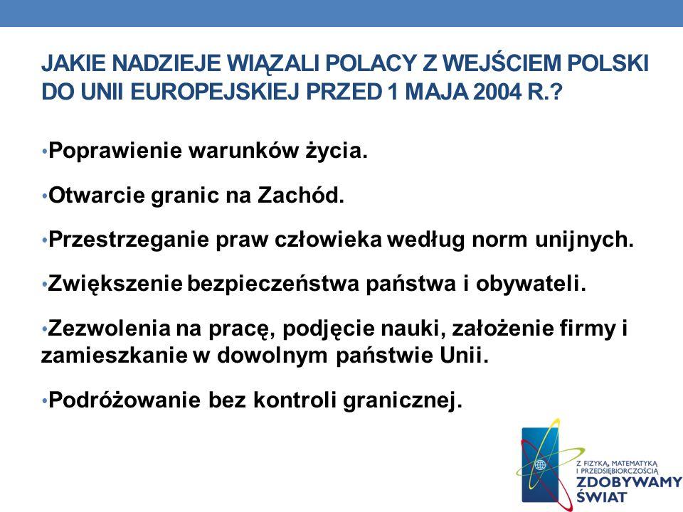 JAKIE NADZIEJE WIĄZALI POLACY Z WEJŚCIEM POLSKI DO UNII EUROPEJSKIEJ PRZED 1 MAJA 2004 R.? Poprawienie warunków życia. Otwarcie granic na Zachód. Prze