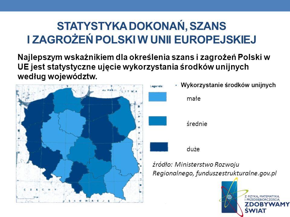 STATYSTYKA DOKONAŃ, SZANS I ZAGROŻEŃ POLSKI W UNII EUROPEJSKIEJ Najlepszym wskaźnikiem dla określenia szans i zagrożeń Polski w UE jest statystyczne u