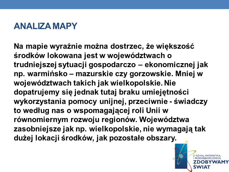 PODSUMOWANIE WYNIKÓW BADAŃ We wszystkich naszych badaniach przeprowadzonych po 6 latach członkostwa Polski w UE, na plan pierwszy wybijają się korzyści wynikające z przynależności do wspólnoty.