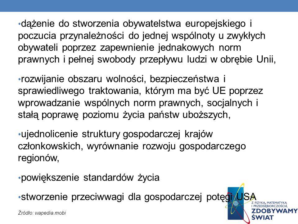 dążenie do stworzenia obywatelstwa europejskiego i poczucia przynależności do jednej wspólnoty u zwykłych obywateli poprzez zapewnienie jednakowych no