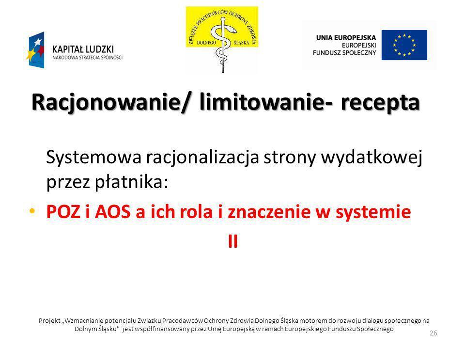 Racjonowanie/ limitowanie- recepta Systemowa racjonalizacja strony wydatkowej przez płatnika: POZ i AOS a ich rola i znaczenie w systemie II Projekt W