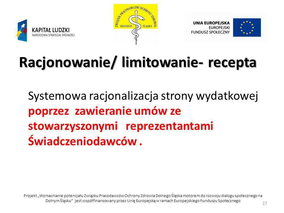 Racjonowanie/ limitowanie- recepta Systemowa racjonalizacja strony wydatkowej poprzez zawieranie umów ze stowarzyszonymi reprezentantami Świadczenioda