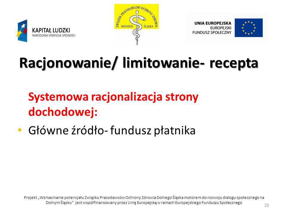 Racjonowanie/ limitowanie- recepta Systemowa racjonalizacja strony dochodowej: Główne źródło- fundusz płatnika Projekt Wzmacnianie potencjału Związku