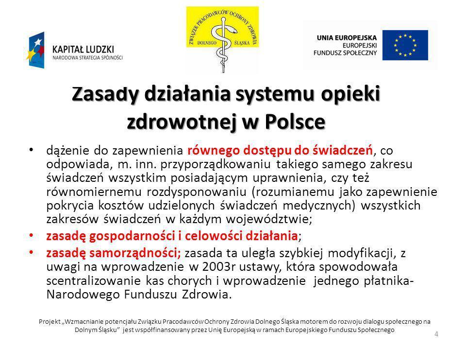 Zasady działania systemu opieki zdrowotnej w Polsce Projekt Wzmacnianie potencjału Związku Pracodawców Ochrony Zdrowia Dolnego Śląska motorem do rozwo