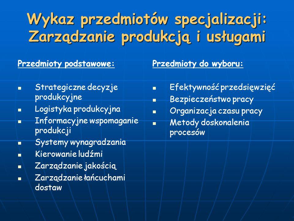 Wykaz przedmiotów specjalizacji: Zarządzanie produkcją i usługami Przedmioty do wyboru: Efektywność przedsięwzięć Bezpieczeństwo pracy Organizacja cza
