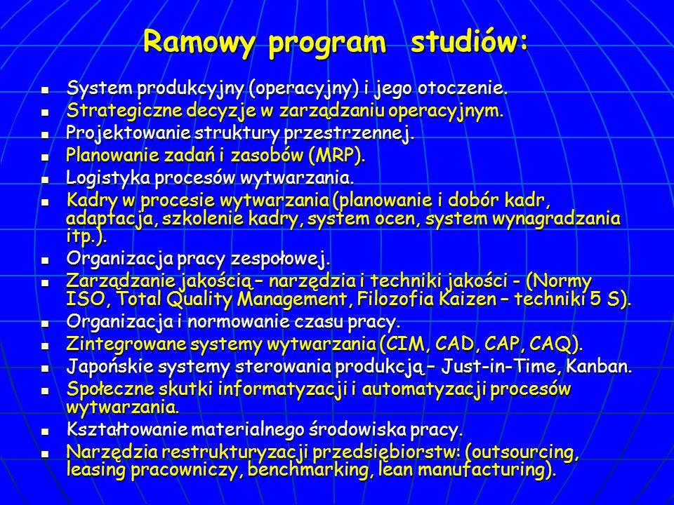 Ramowy program studiów: System produkcyjny (operacyjny) i jego otoczenie. System produkcyjny (operacyjny) i jego otoczenie. Strategiczne decyzje w zar