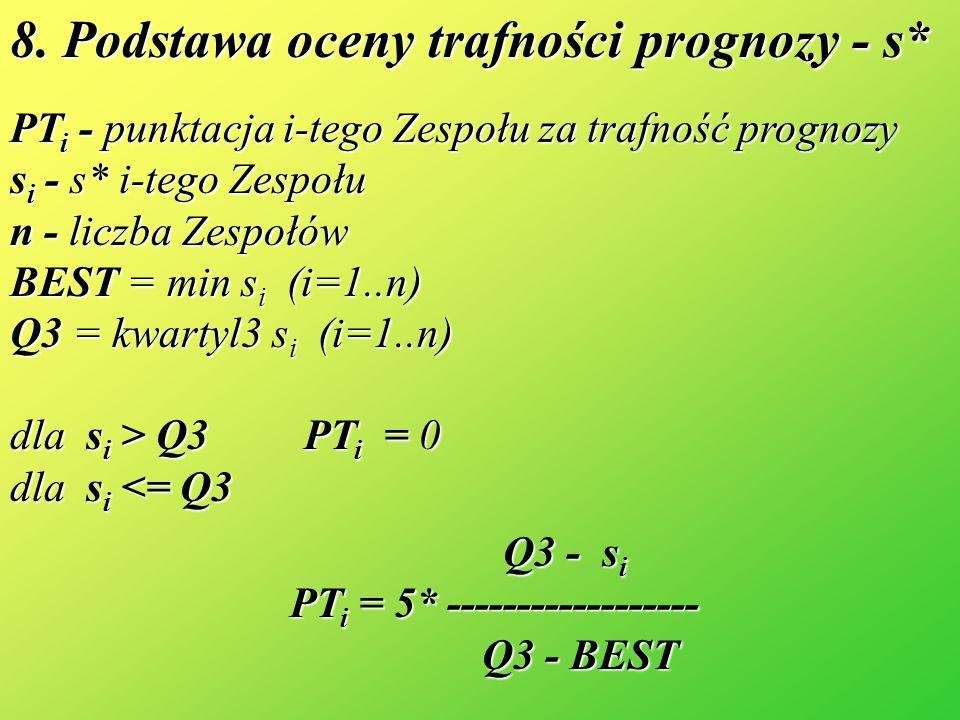 8. Podstawa oceny trafności prognozy - s* PT i - punktacja i-tego Zespołu za trafność prognozy s i - s* i-tego Zespołu n - liczba Zespołów BEST = min