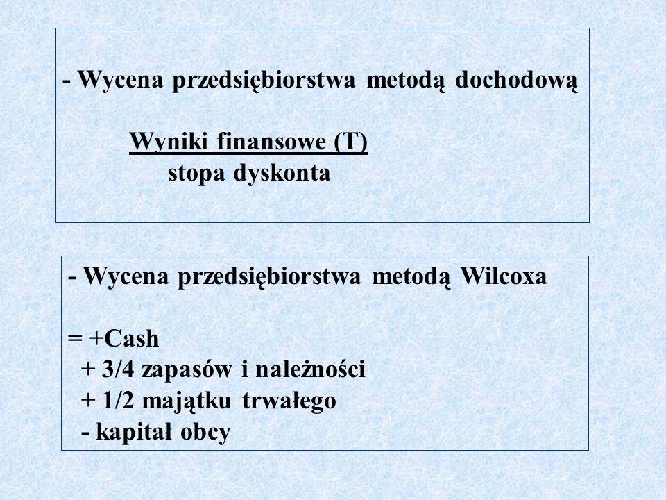 - Wycena przedsiębiorstwa metodą dochodową Wyniki finansowe (T) stopa dyskonta - Wycena przedsiębiorstwa metodą Wilcoxa = +Cash + 3/4 zapasów i należn