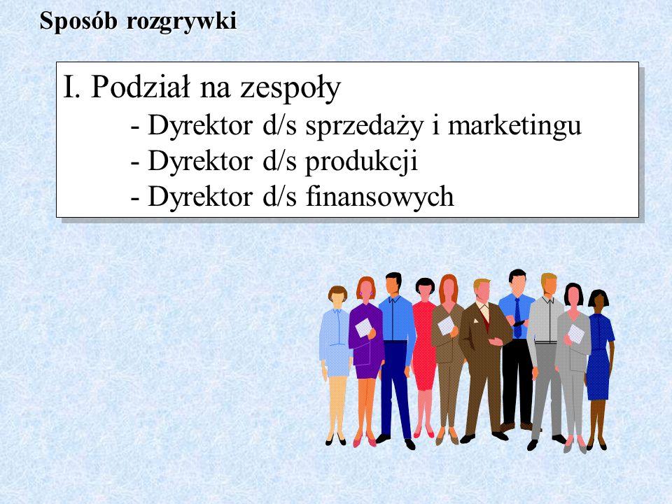 Sposób rozgrywki I. Podział na zespoły - Dyrektor d/s sprzedaży i marketingu - Dyrektor d/s produkcji - Dyrektor d/s finansowych I. Podział na zespoły