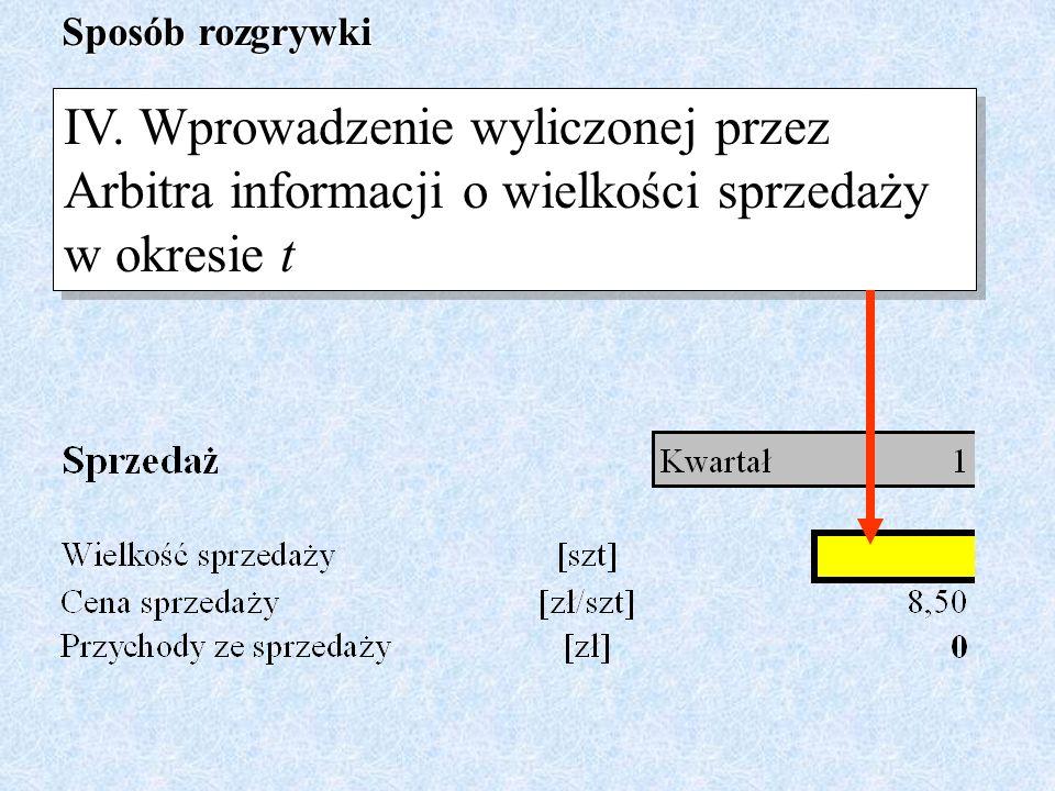 Sposób rozgrywki IV. Wprowadzenie wyliczonej przez Arbitra informacji o wielkości sprzedaży w okresie t