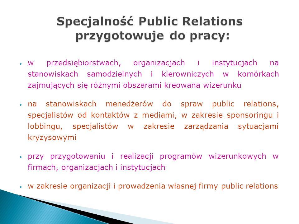 w przedsiębiorstwach, organizacjach i instytucjach na stanowiskach samodzielnych i kierowniczych w komórkach zajmujących się różnymi obszarami kreowana wizerunku na stanowiskach menedżerów do spraw public relations, specjalistów od kontaktów z mediami, w zakresie sponsoringu i lobbingu, specjalistów w zakresie zarządzania sytuacjami kryzysowymi przy przygotowaniu i realizacji programów wizerunkowych w firmach, organizacjach i instytucjach w zakresie organizacji i prowadzenia własnej firmy public relations