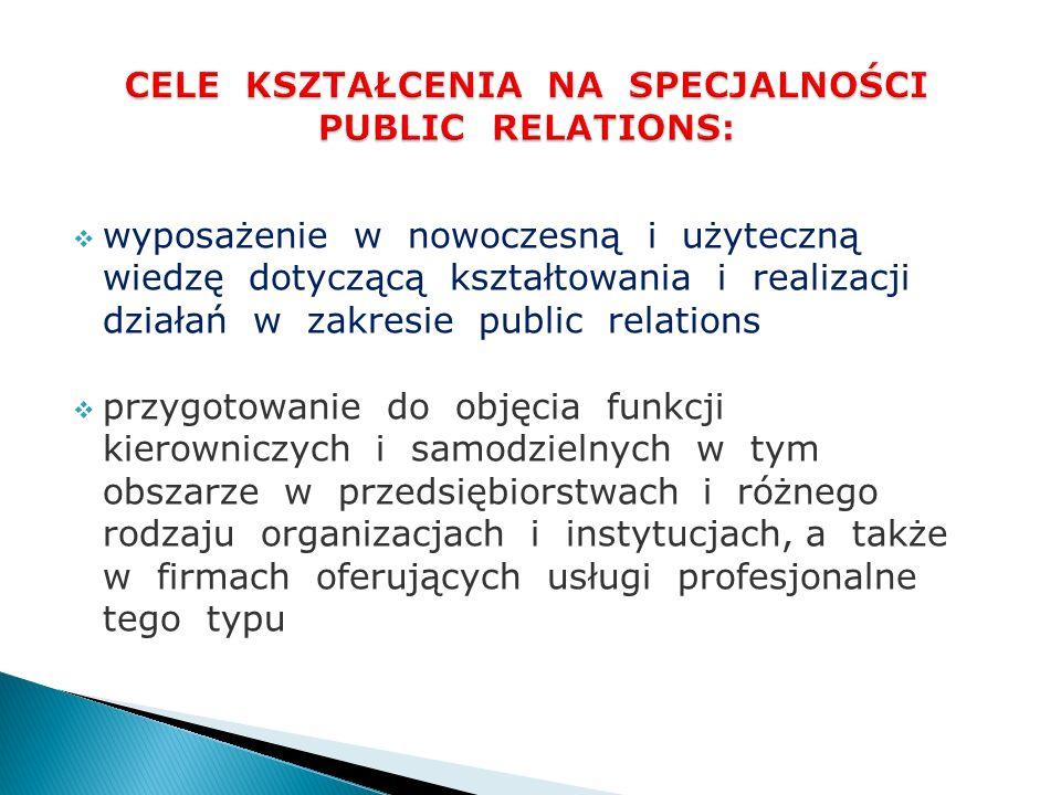 wyposażenie w nowoczesną i użyteczną wiedzę dotyczącą kształtowania i realizacji działań w zakresie public relations przygotowanie do objęcia funkcji kierowniczych i samodzielnych w tym obszarze w przedsiębiorstwach i różnego rodzaju organizacjach i instytucjach, a także w firmach oferujących usługi profesjonalne tego typu
