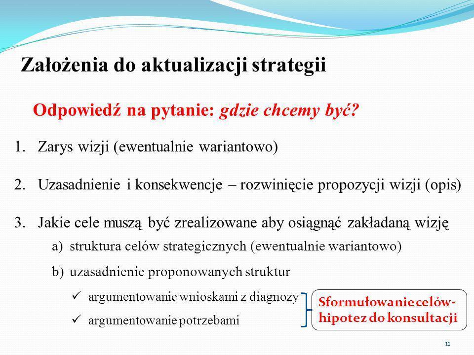 Założenia do aktualizacji strategii 11 1.Zarys wizji (ewentualnie wariantowo) 2.Uzasadnienie i konsekwencje – rozwinięcie propozycji wizji (opis) 3.Jakie cele muszą być zrealizowane aby osiągnąć zakładaną wizję a)struktura celów strategicznych (ewentualnie wariantowo) b)uzasadnienie proponowanych struktur argumentowanie wnioskami z diagnozy argumentowanie potrzebami Odpowiedź na pytanie: gdzie chcemy być.