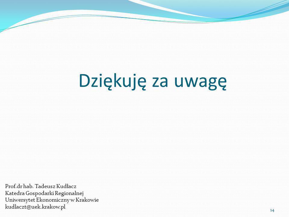 Dziękuję za uwagę 14 Prof.dr hab.