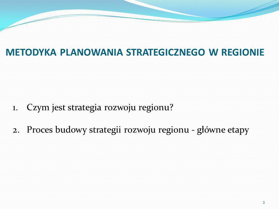 METODYKA PLANOWANIA STRATEGICZNEGO W REGIONIE 1.Czym jest strategia rozwoju regionu.