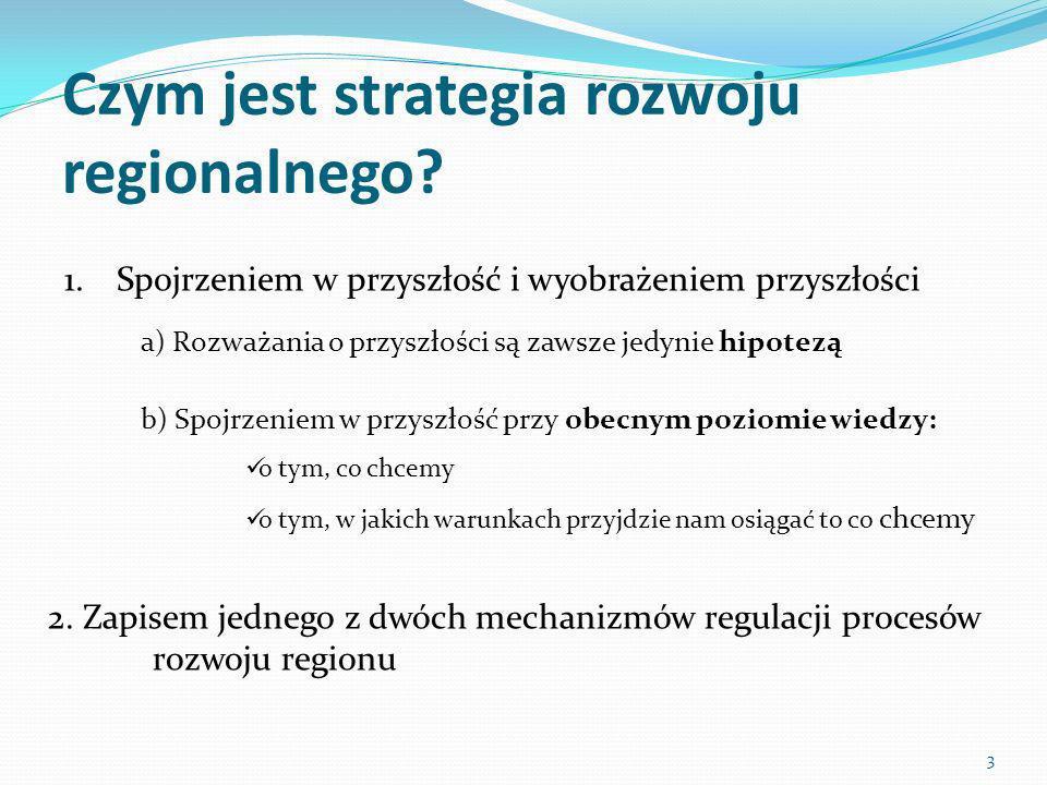 Czym jest strategia rozwoju regionalnego.1.Spojrzeniem w przyszłość i wyobrażeniem przyszłości 2.
