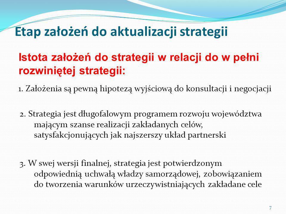 Etap założeń do aktualizacji strategii 7 Istota założeń do strategii w relacji do w pełni rozwiniętej strategii: 1.