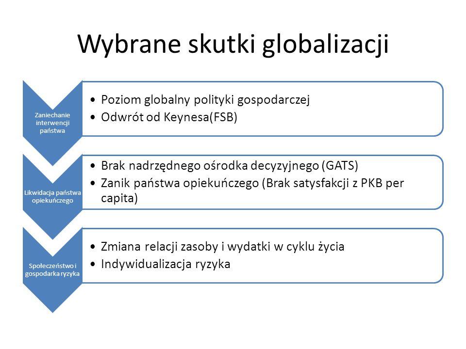 Wybrane skutki globalizacji Zaniechanie interwencji państwa Poziom globalny polityki gospodarczej Odwrót od Keynesa(FSB) Likwidacja państwa opiekuńczego Brak nadrzędnego ośrodka decyzyjnego (GATS) Zanik państwa opiekuńczego (Brak satysfakcji z PKB per capita) Społeczeństwo i gospodarka ryzyka Zmiana relacji zasoby i wydatki w cyklu życia Indywidualizacja ryzyka