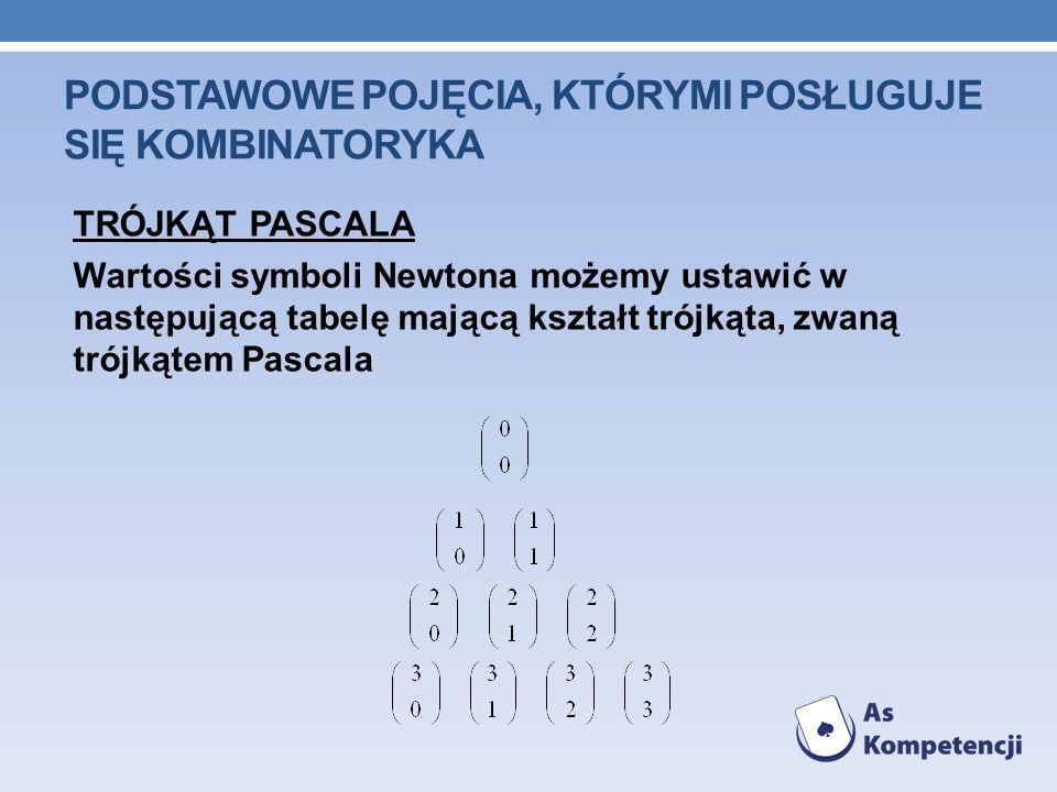 PODSTAWOWE POJĘCIA, KTÓRYMI POSŁUGUJE SIĘ KOMBINATORYKA TRÓJKĄT PASCALA Wartości symboli Newtona możemy ustawić w następującą tabelę mającą kształt trójkąta, zwaną trójkątem Pascala