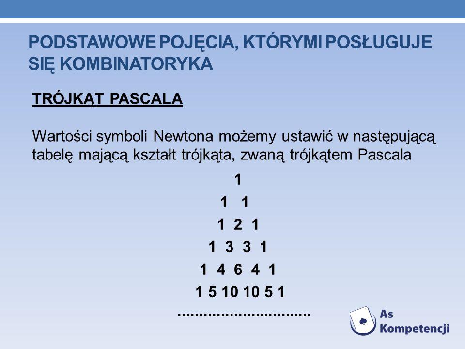 PODSTAWOWE POJĘCIA, KTÓRYMI POSŁUGUJE SIĘ KOMBINATORYKA TRÓJKĄT PASCALA Wartości symboli Newtona możemy ustawić w następującą tabelę mającą kształt trójkąta, zwaną trójkątem Pascala 1 1 1 1 2 1 1 3 3 1 1 4 6 4 1 1 5 10 10 5 1...............................