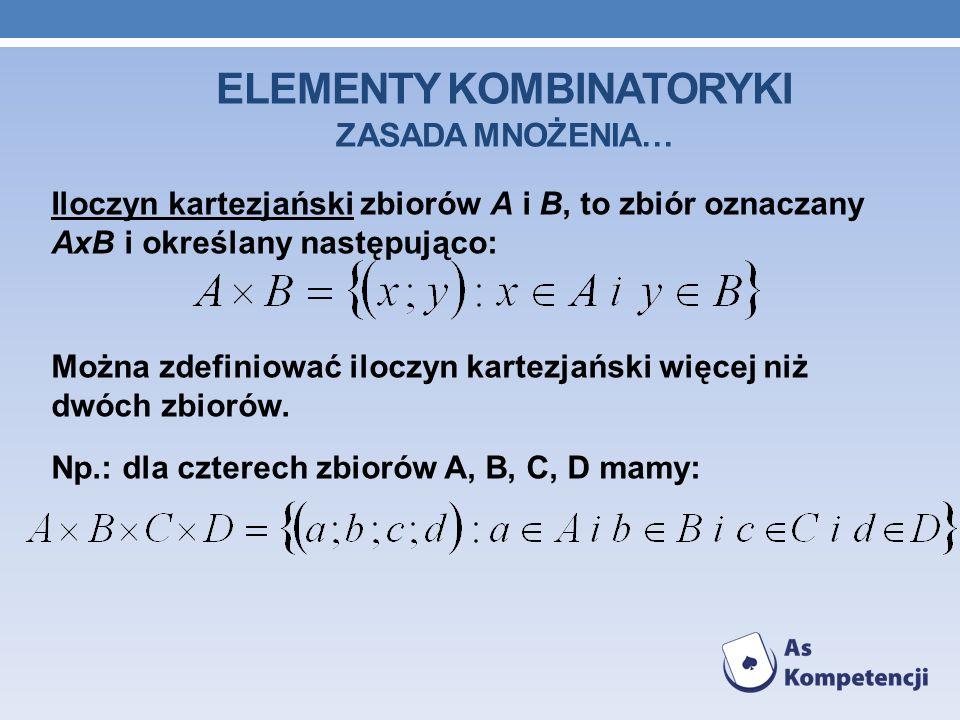 ELEMENTY KOMBINATORYKI ZASADA MNOŻENIA… Iloczyn kartezjański zbiorów A i B, to zbiór oznaczany AxB i określany następująco: Można zdefiniować iloczyn kartezjański więcej niż dwóch zbiorów.