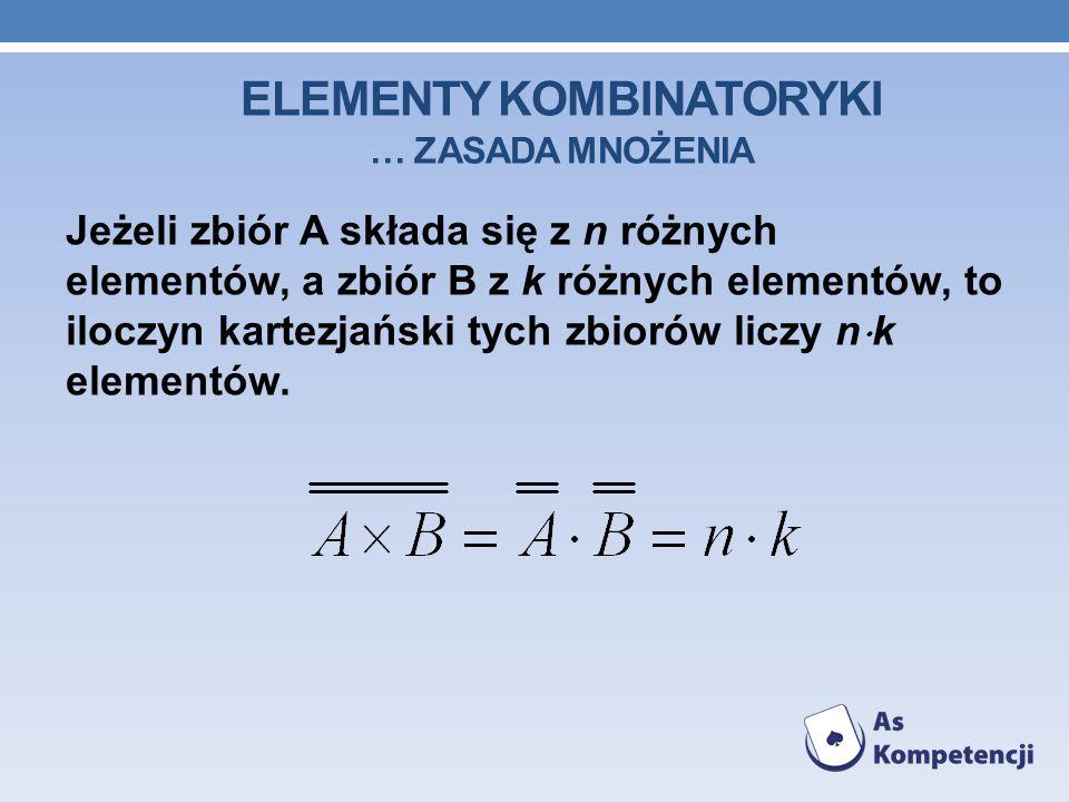 ELEMENTY KOMBINATORYKI … ZASADA MNOŻENIA Jeżeli zbiór A składa się z n różnych elementów, a zbiór B z k różnych elementów, to iloczyn kartezjański tych zbiorów liczy n k elementów.
