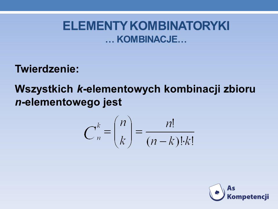 ELEMENTY KOMBINATORYKI … KOMBINACJE… Twierdzenie: Wszystkich k-elementowych kombinacji zbioru n-elementowego jest